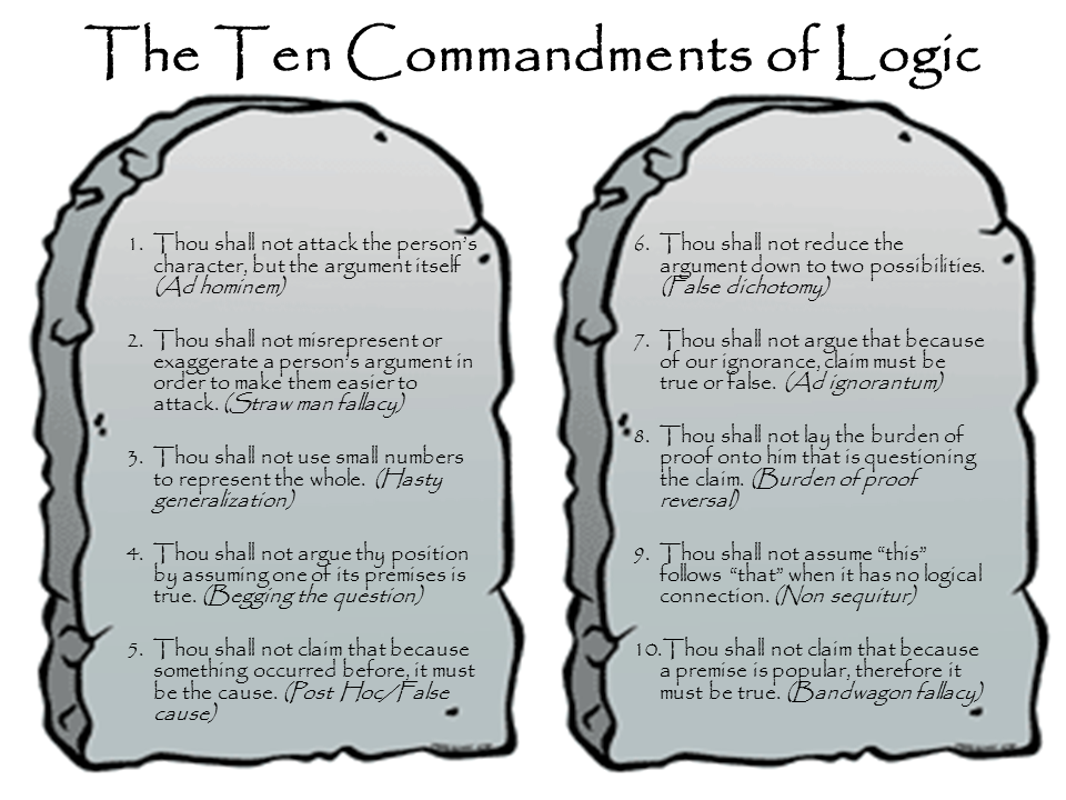 the ten commandments The ten commandments exodus 20 2-17 deuteronomy 5:6-21 a traditional catechetical formula i am the lord your god, who brought you out.